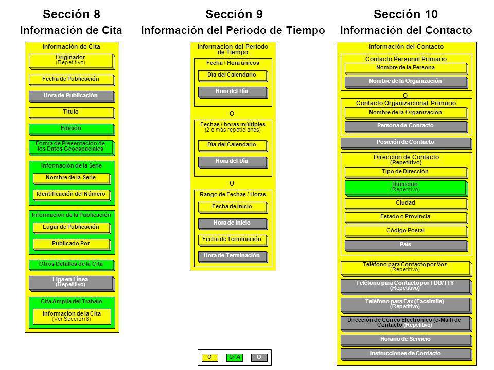 Sección 8 Información de Cita Originador(Repetitivo) Otros Detalles de la Cita Liga en Línea (Repetitivo) Fecha de Publicación Hora de Publicación Tít