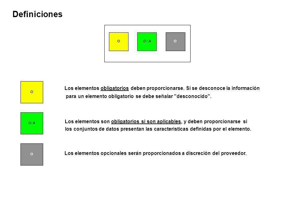 Definiciones O O/ A O O O Los elementos obligatorios deben proporcionarse. Si se desconoce la información para un elemento obligatorio se debe señalar