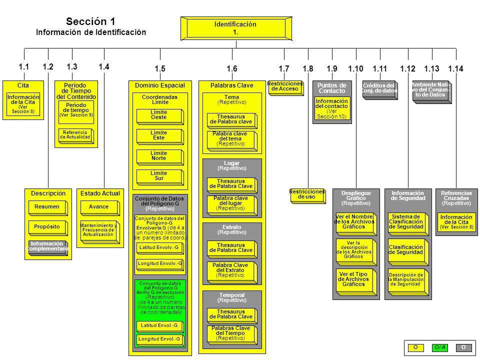 1.1 Cita Información de la Cita (Ver Sección 8) Período de Tiempo del Contenido Referencia de Actualidad Período de tiempo (Ver Sección 9) 1.31.2 Desc