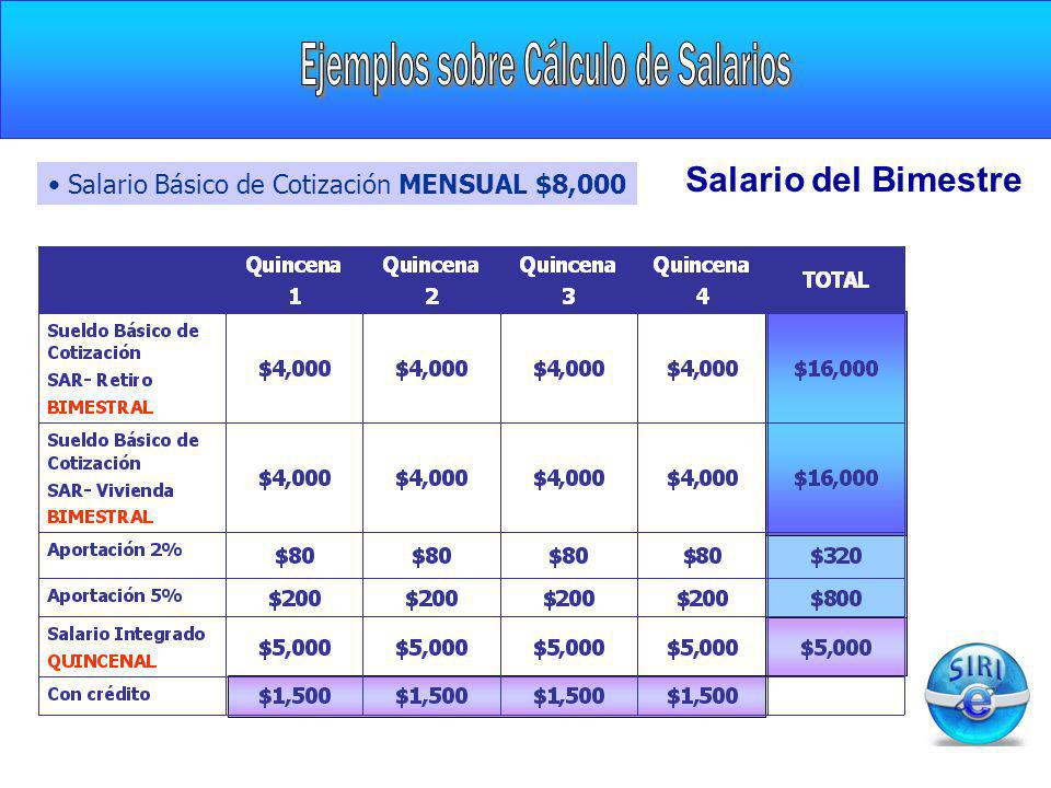 CARGA INICIAL Salario del Bimestre Salario Básico de Cotización MENSUAL $8,000