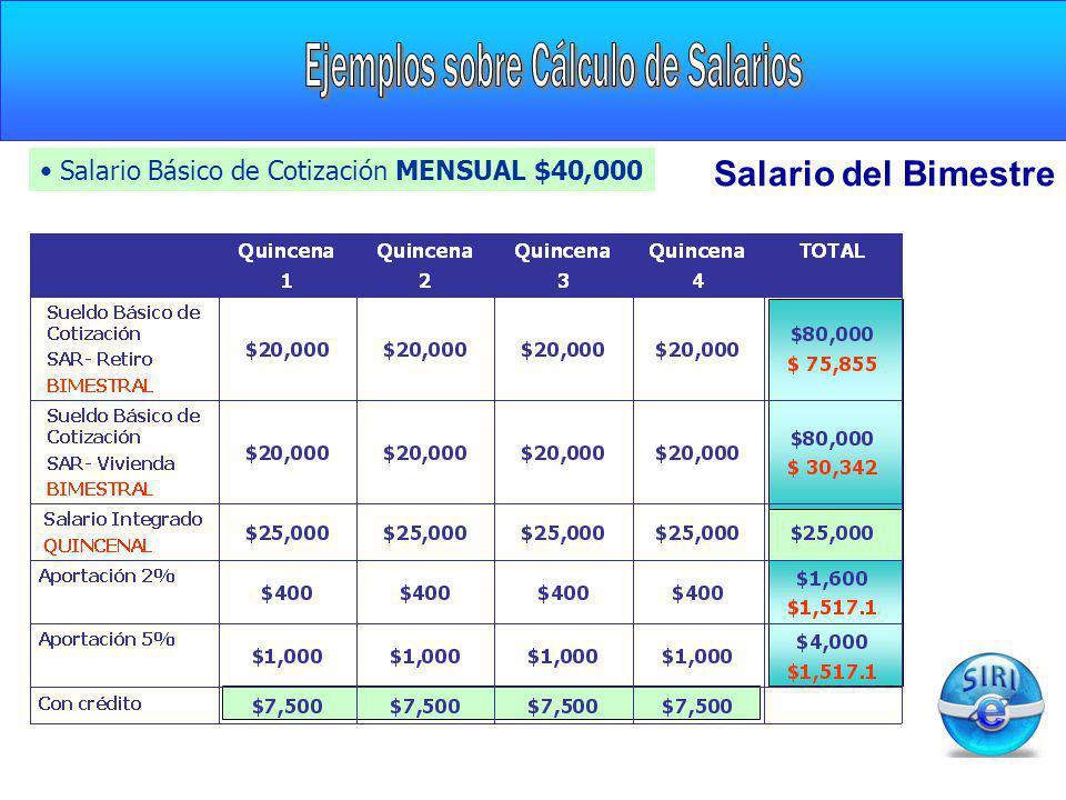CARGA INICIAL Salario Básico de Cotización MENSUAL $40,000 Salario del Bimestre