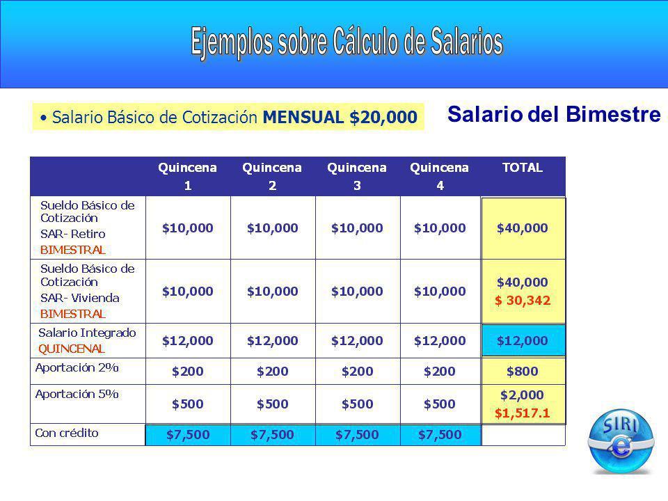 CARGA INICIAL Salario Básico de Cotización MENSUAL $20,000 Salario del Bimestre