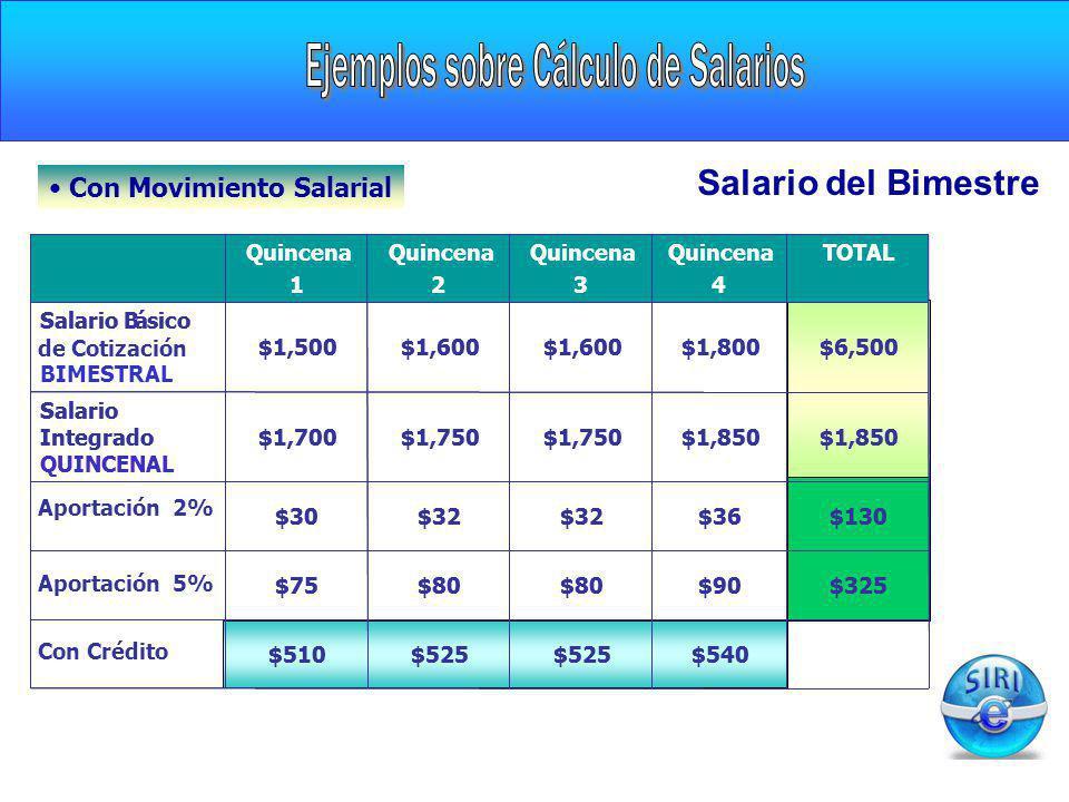 CARGA INICIAL Salario del Bimestre Con Movimiento Salarial $540$525 $510 Con Crédito $1,850 $1,750 $1,700 Salario Integrado QUINCENAL $325$90$80 $75 A