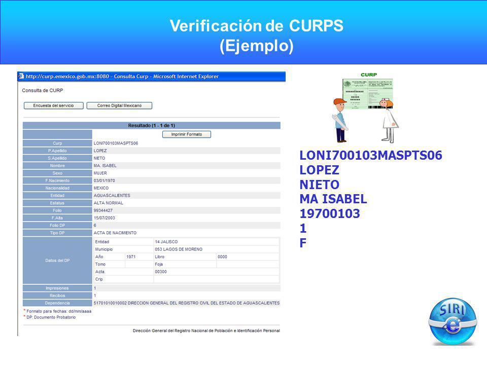 CARGA INICIAL Verificación de CURPS (Ejemplo) LONI700103MASPTS06 LOPEZ NIETO MA ISABEL 19700103 1 F