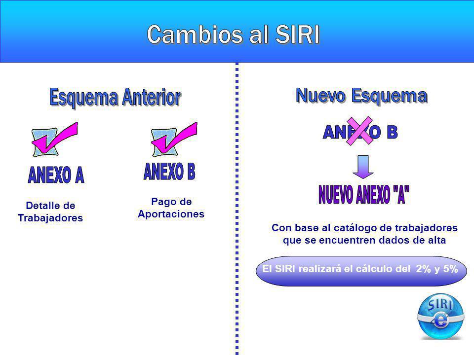Detalle de Trabajadores Pago de Aportaciones El SIRI realizará el cálculo del 2% y 5% Con base al catálogo de trabajadores que se encuentren dados de