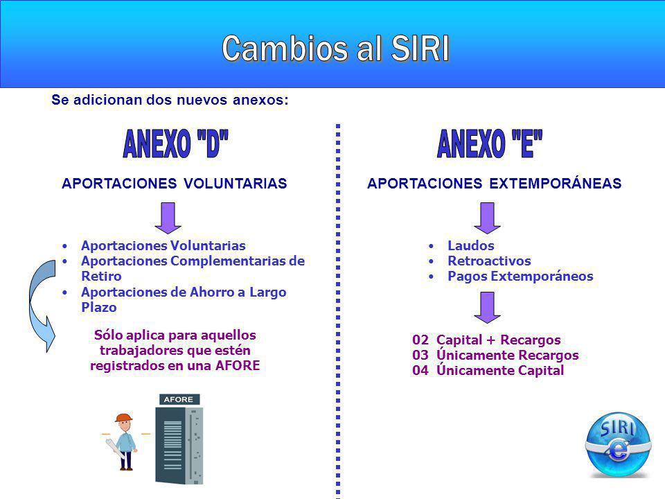 Aportaciones Voluntarias Aportaciones Complementarias de Retiro Aportaciones de Ahorro a Largo Plazo APORTACIONES VOLUNTARIASAPORTACIONES EXTEMPORÁNEA