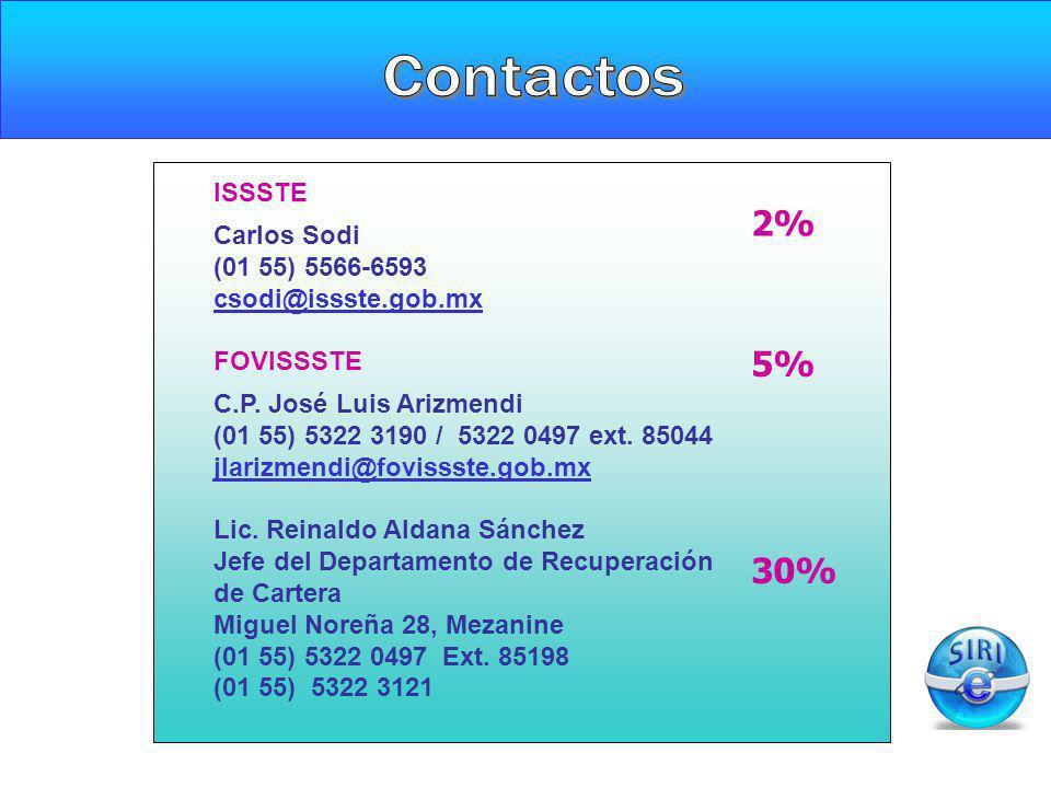 ISSSTE Carlos Sodi (01 55) 5566-6593 csodi@issste.gob.mx FOVISSSTE C.P. José Luis Arizmendi (01 55) 5322 3190 / 5322 0497 ext. 85044 jlarizmendi@fovis