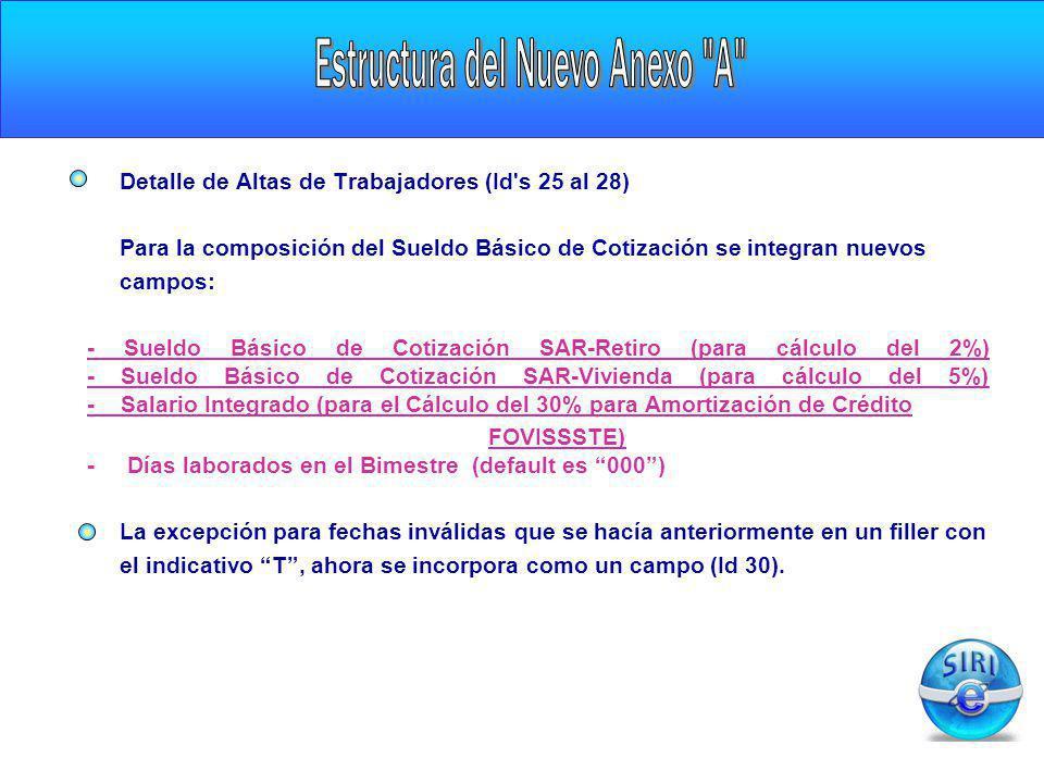 CARGA INICIAL Detalle de Altas de Trabajadores (Id's 25 al 28) Para la composición del Sueldo Básico de Cotización se integran nuevos campos: - Sueldo