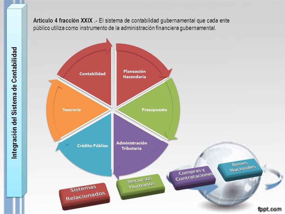 Artículo 4 fracción XXIX.- El sistema de contabilidad gubernamental que cada ente público utiliza como instrumento de la administración financiera gub