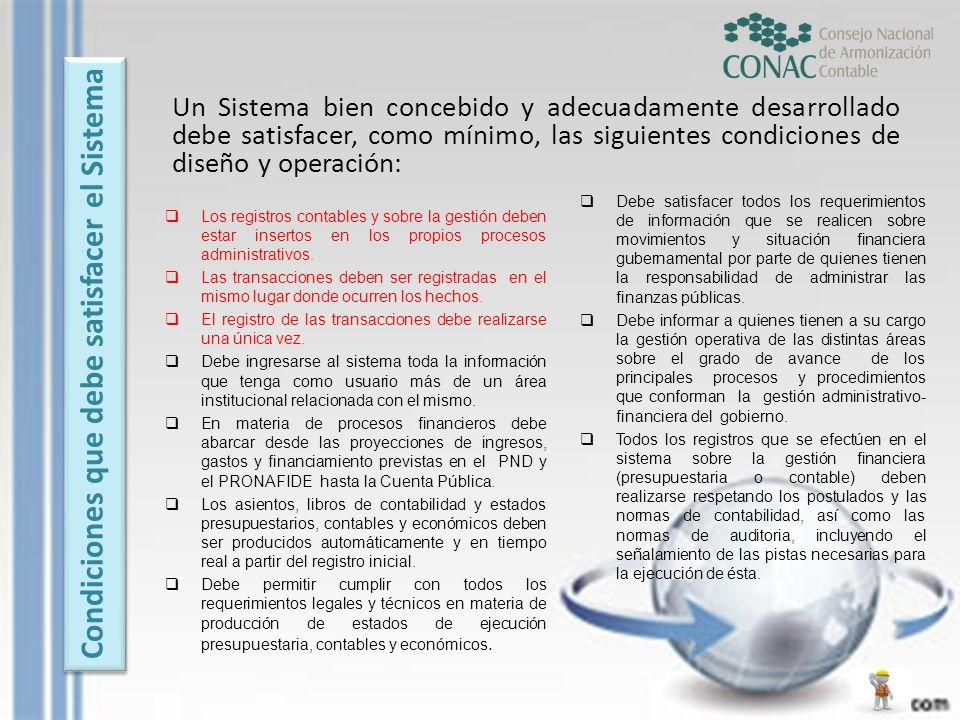 Condiciones que debe satisfacer el Sistema Un Sistema bien concebido y adecuadamente desarrollado debe satisfacer, como mínimo, las siguientes condici
