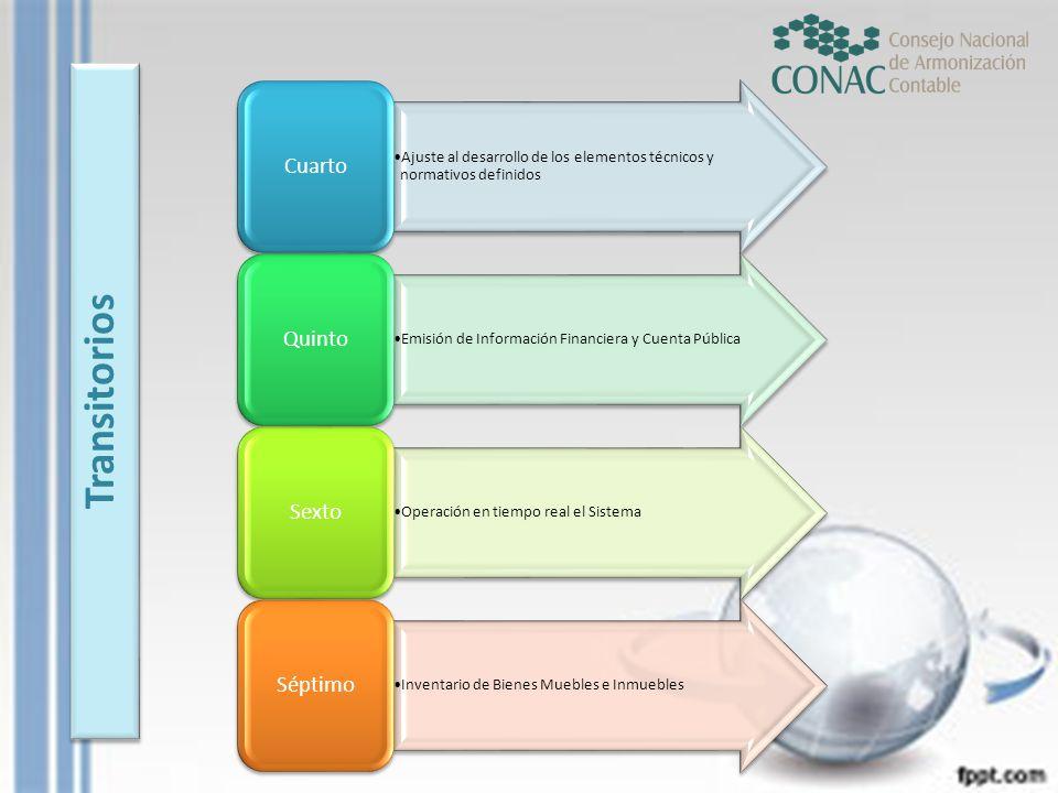 Transitorios Ajuste al desarrollo de los elementos técnicos y normativos definidos Cuarto Emisión de Información Financiera y Cuenta Pública Quinto Op
