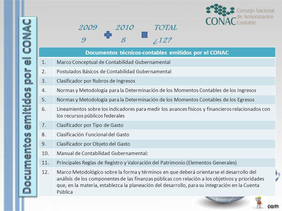 Documentos técnicos-contables emitidos por el CONAC 1.Marco Conceptual de Contabilidad Gubernamental 2.Postulados Básicos de Contabilidad Gubernamenta