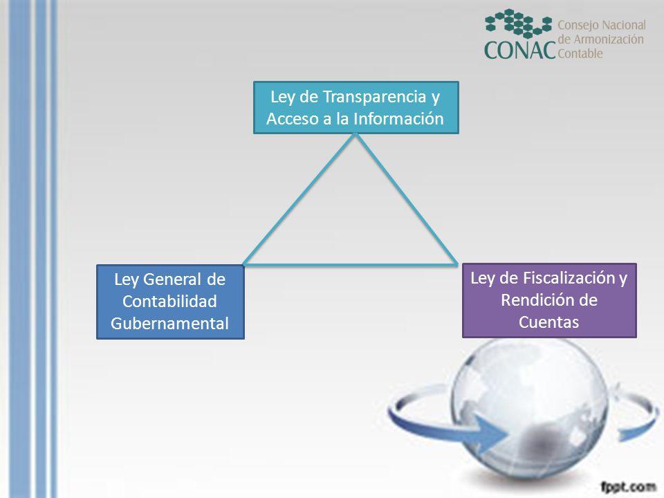Ley General de Contabilidad Gubernamental Ley de Transparencia y Acceso a la Información Ley de Fiscalización y Rendición de Cuentas