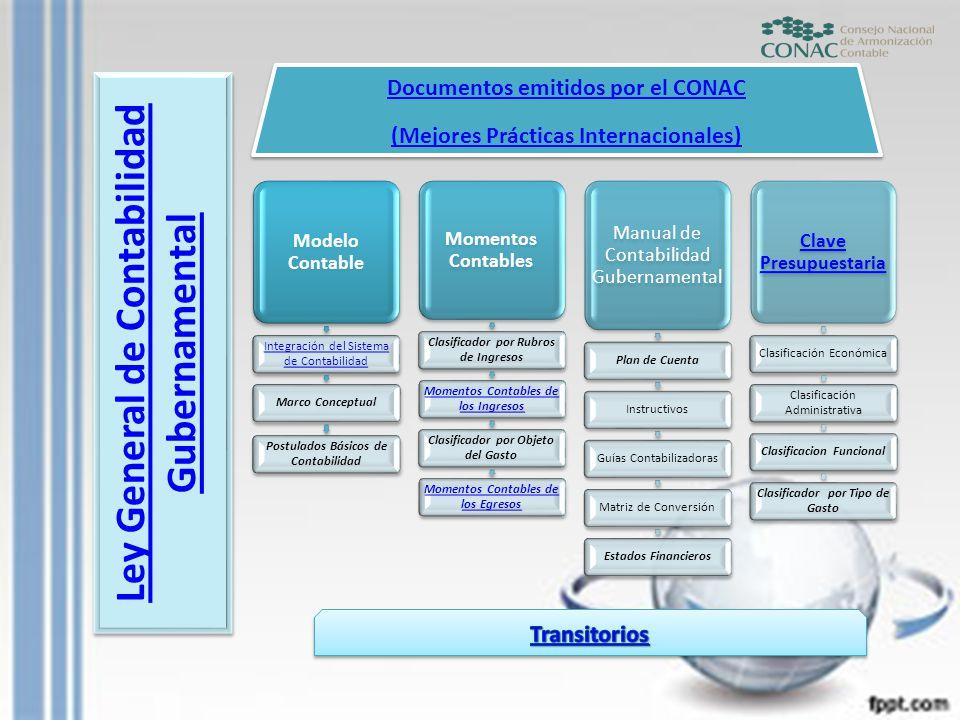 Ley General de Contabilidad Gubernamental Ley General de Contabilidad Gubernamental Modelo Contable Integración del Sistema de Contabilidad Marco Conc