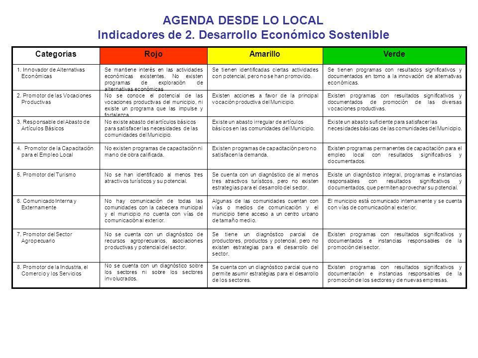 AGENDA DESDE LO LOCAL Indicadores de 2. Desarrollo Económico Sostenible Existen programas con resultados significativos y documentación e instancias r