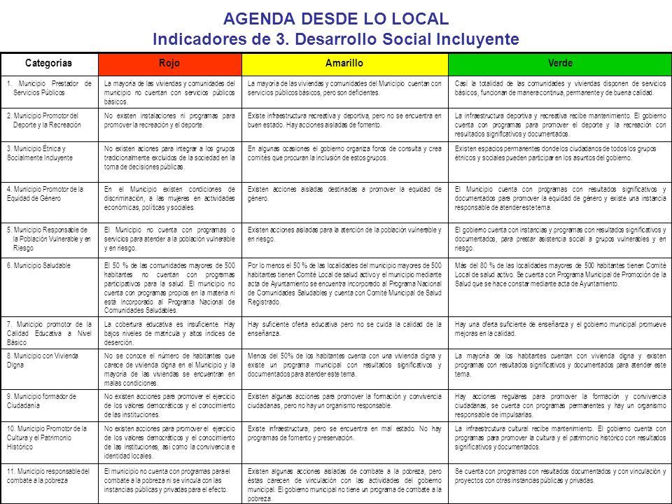 AGENDA DESDE LO LOCAL Indicadores de 3. Desarrollo Social Incluyente La infraestrcutura cultural recibe mantenimiento. El gobierno cuenta con programa