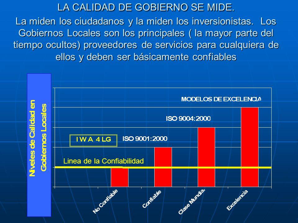 LA CALIDAD DE GOBIERNO SE MIDE. La miden los ciudadanos y la miden los inversionistas. Los Gobiernos Locales son los principales ( la mayor parte del