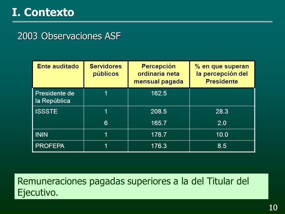 9 Ausencia de controles en las remuneraciones paga- das. I. Contexto
