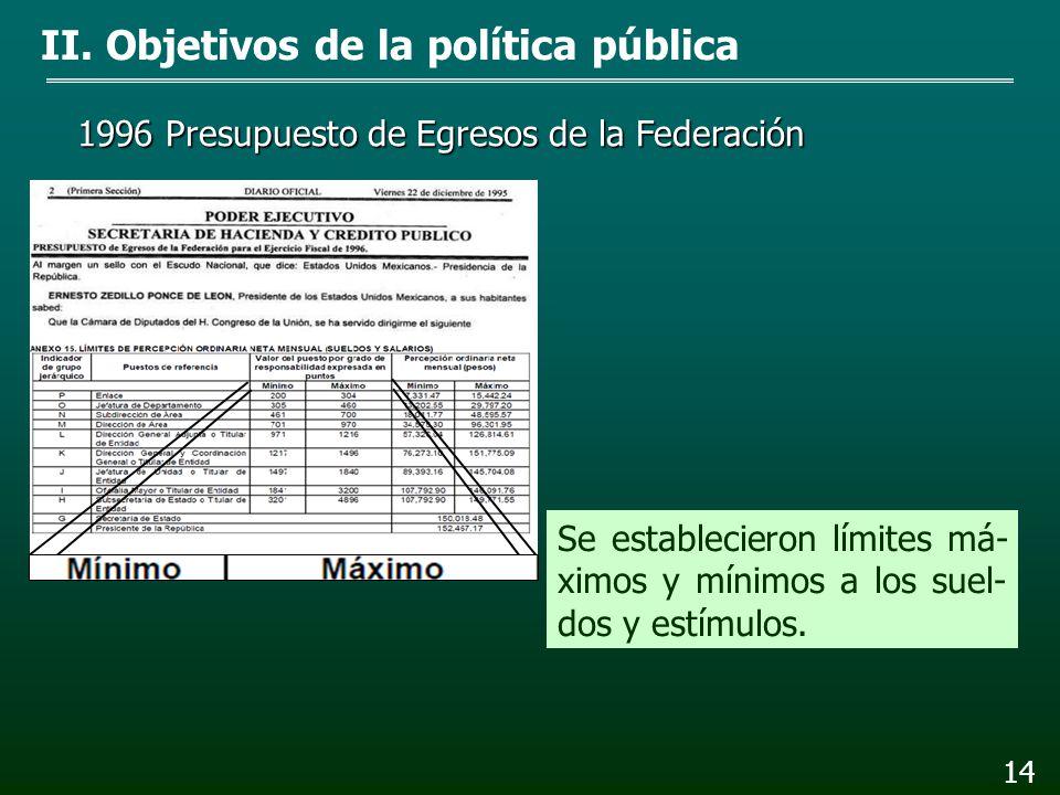 1982 Reforma del artículo 127 constitucional II. Objetivos de la política pública 13 Se estableció: Equidad en las remunera- ciones