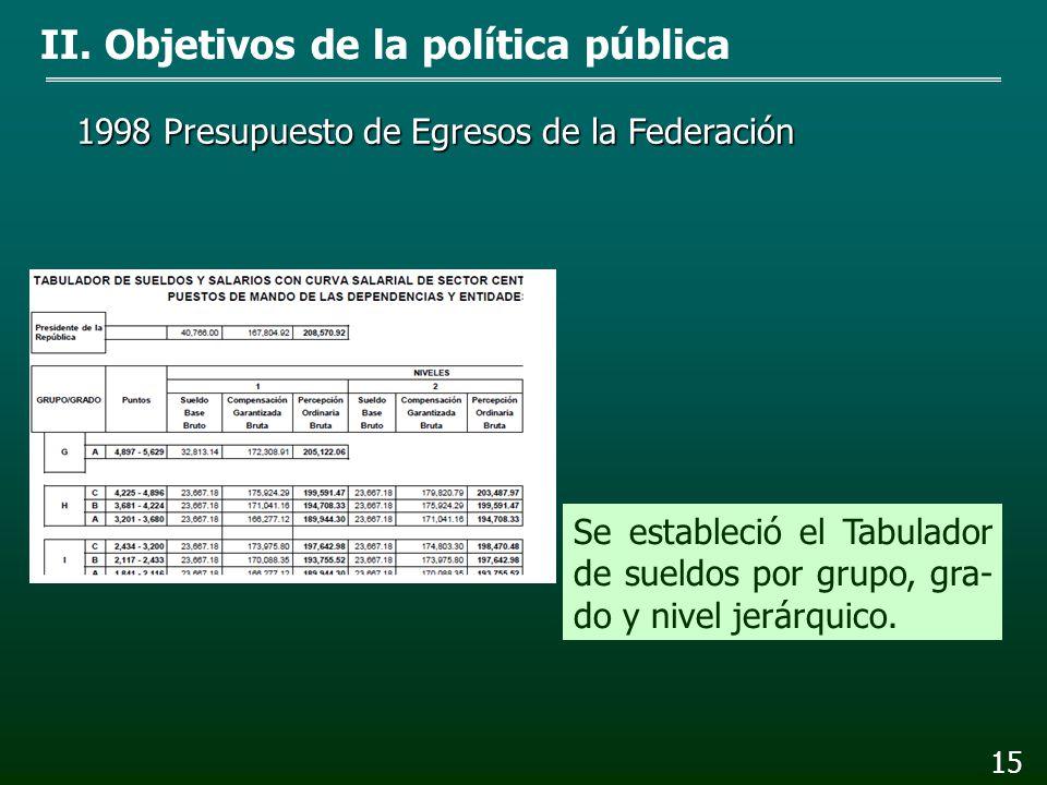 1996 Presupuesto de Egresos de la Federación II. Objetivos de la política pública 14 Se establecieron límites má- ximos y mínimos a los suel- dos y es
