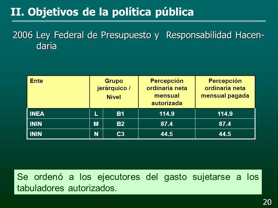 2006 Ley Federal de Presupuesto y Responsabilidad Hacen- daria II. Objetivos de la política pública 19 Se excluyó a mandos del beneficio de las presta