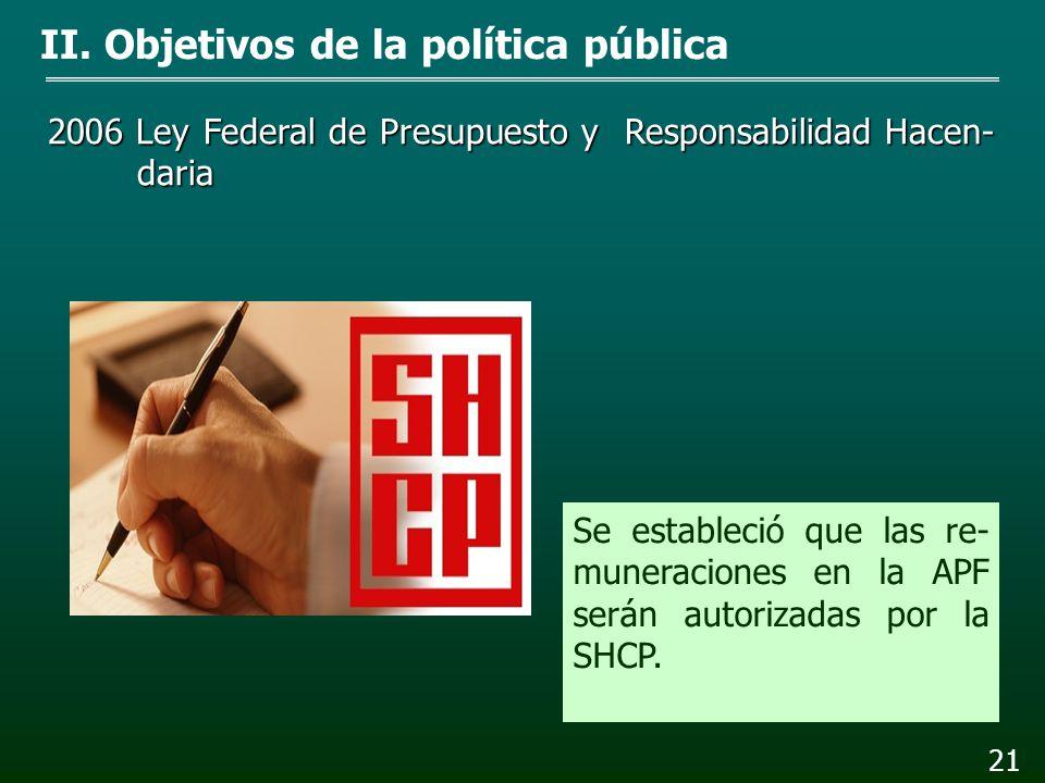 2006 Ley Federal de Presupuesto y Responsabilidad Hacen- daria 20 EnteGrupo jerárquico / Nivel Percepción ordinaria neta mensual autorizada Percepción