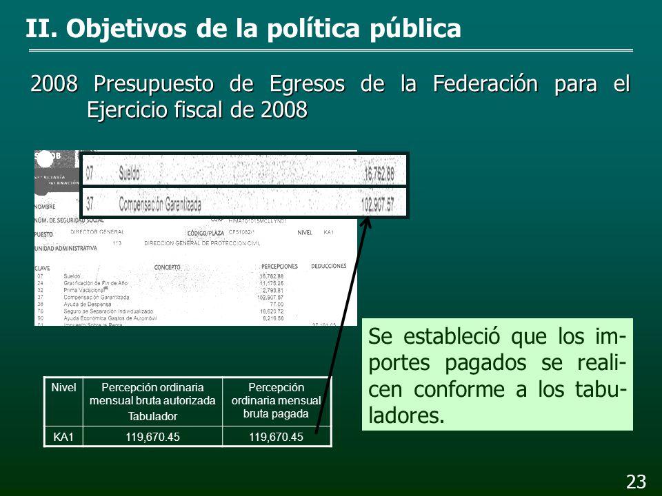2008 Presupuesto de Egresos de la Federación para el Ejercicio fiscal de 2008 22 Se estableció que ningún titular ganará más que el Presidente de la R