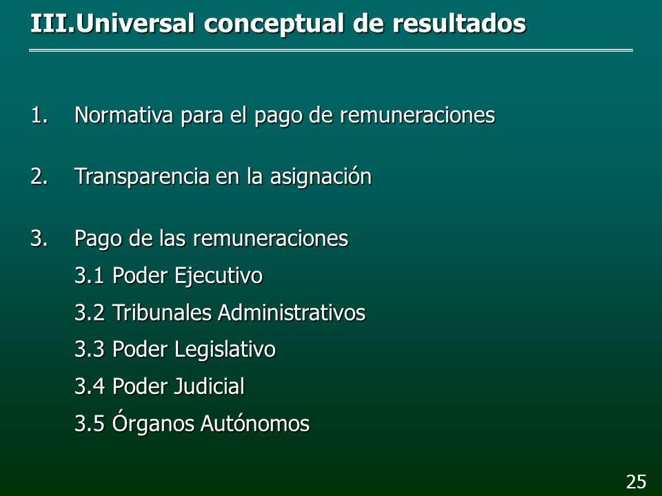 III. Universal conceptual de resultados 24