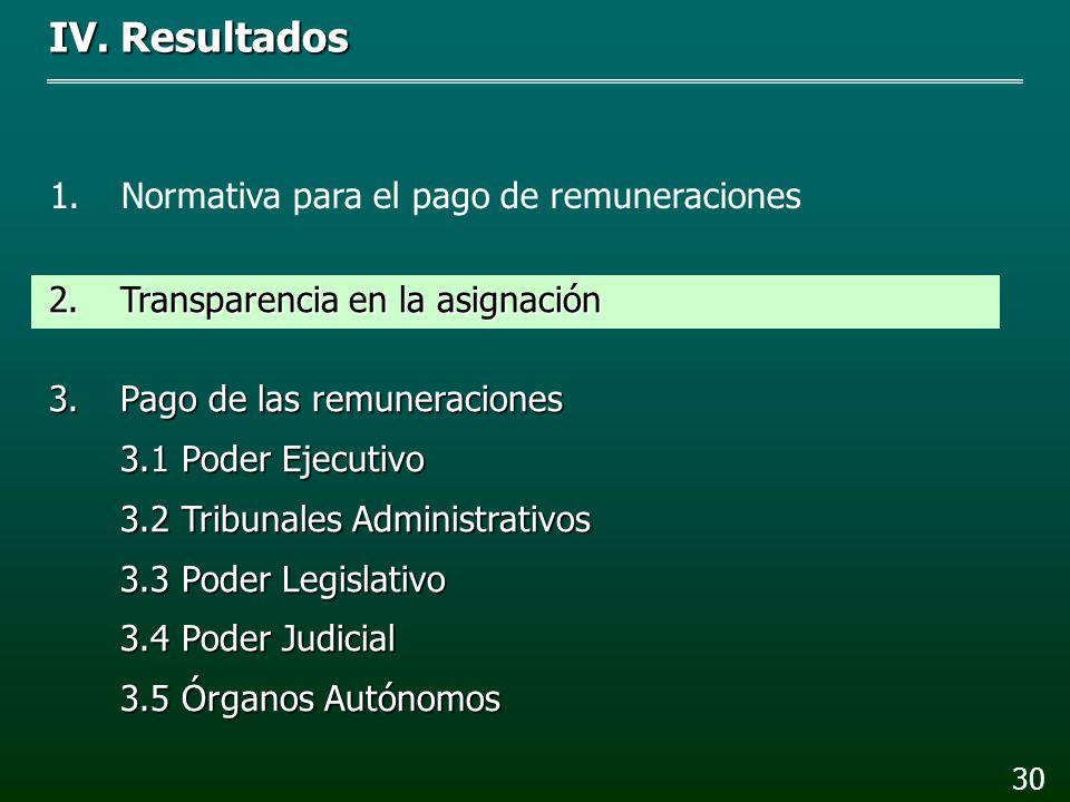 R 1 MPAPF: Manual de percepciones de la Administración Pública Federal MPAPF: Las remuneraciones se integran por las percepciones ordi- narias, que in