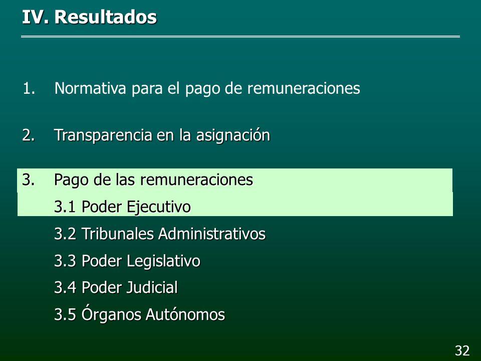 R 13 LFTAIPG, establece que los sujetos obligados deberán poner a dis- posición del público y actualizar la remuneración mensual y el sis- tema de compensación.