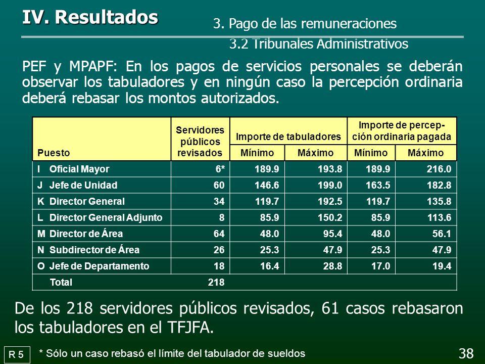 R 5 PEF y MPAPF: ningún servidor podrá percibir una remuneración neta mensual superior a la del Presidente de la República. PEF: Presupuesto de Egreso