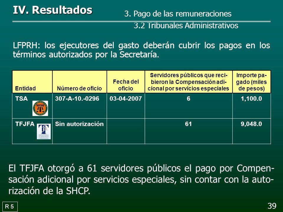 R 5 PEF y MPAPF: En los pagos de servicios personales se deberán observar los tabuladores y en ningún caso la percepción ordinaria deberá rebasar los montos autorizados.