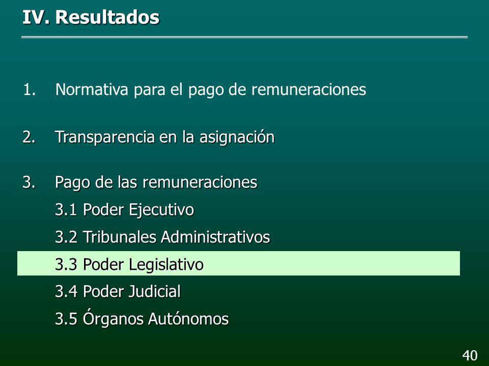 R 5 LFPRH: los ejecutores del gasto deberán cubrir los pagos en los términos autorizados por la Secretaría. El TFJFA otorgó a 61 servidores públicos e