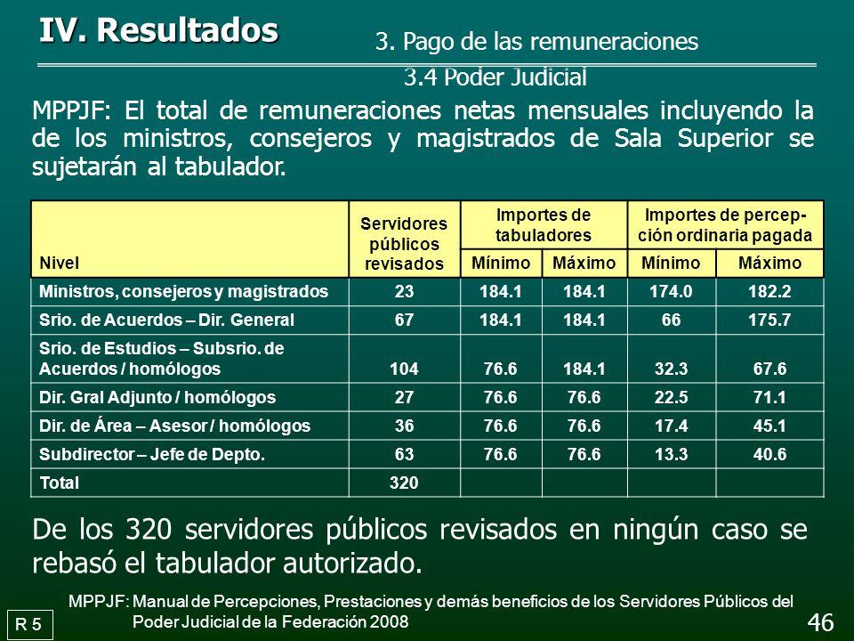 R 5 CPEUM: Constitución Política de los Estados Unidos Mexicanos CPEUM: La percepción de los titulares del Poder Judicial no podrá ser disminuidas. PE