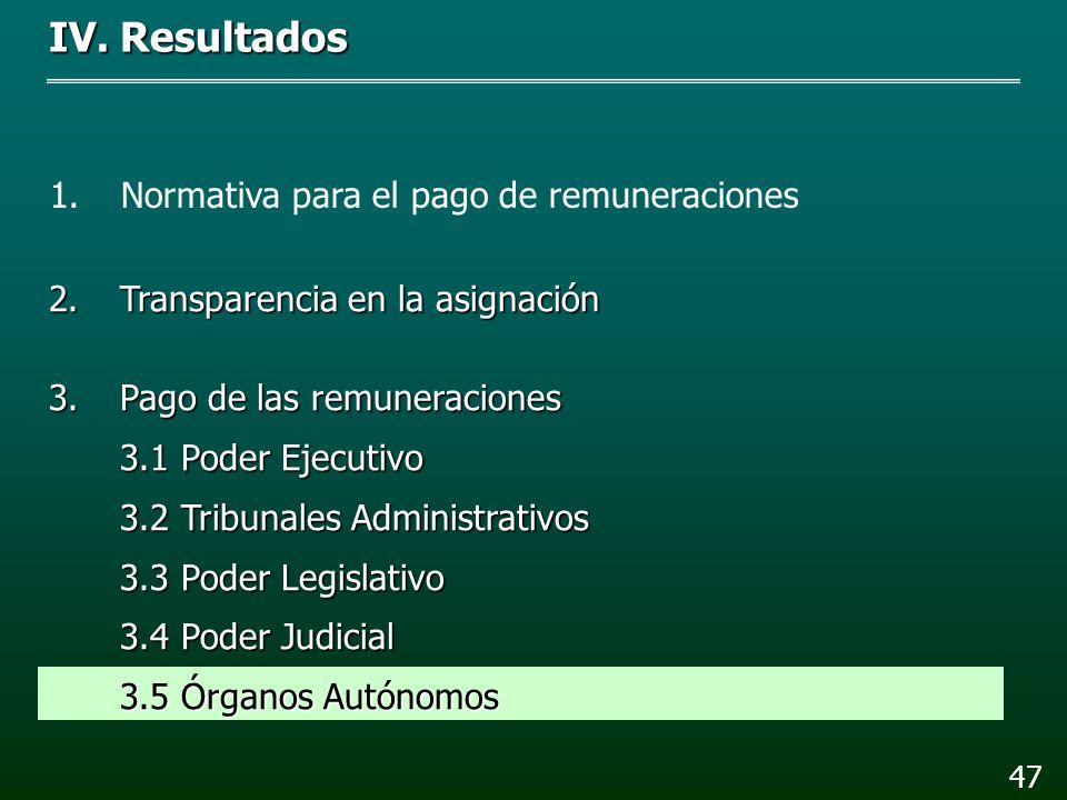 R 5 MPPJF: El total de remuneraciones netas mensuales incluyendo la de los ministros, consejeros y magistrados de Sala Superior se sujetarán al tabulador.