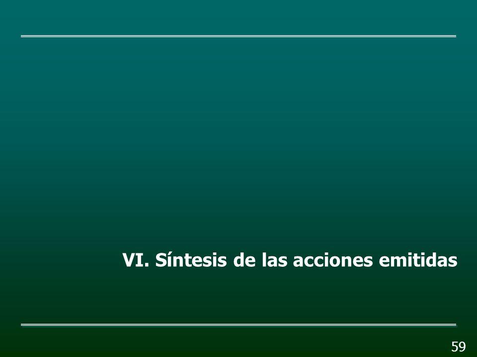 V.Dictamen Opinión con salvedad 58 El TFJFA pagó a 61 ser- vidores públicos la Com- pensación adicional por servicios especiales, sin au- torización d