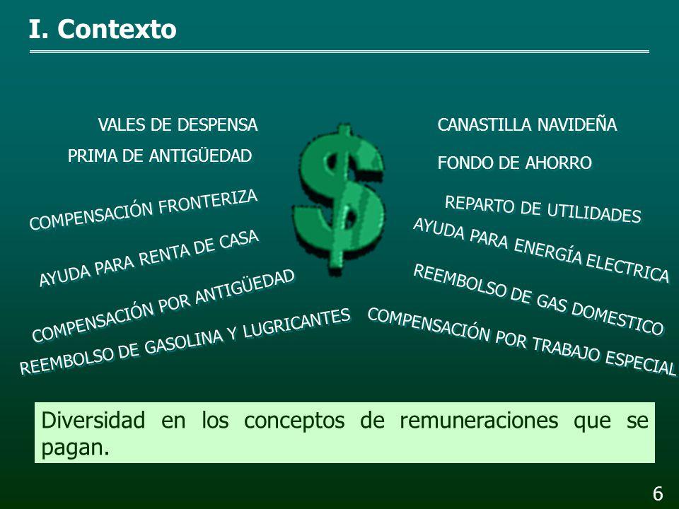 5 Diferencia en la normativa de remuneraciones. I. Contexto