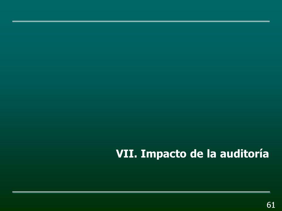 VI.Síntesis de las Acciones Emitidas 7 observaciones 10 acciones 10 recomendaciones al desempeño 2 oficios de denuncia a la instancia de control 60