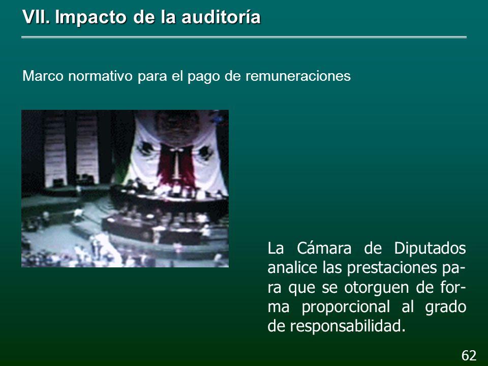VII. Impacto de la auditoría 61