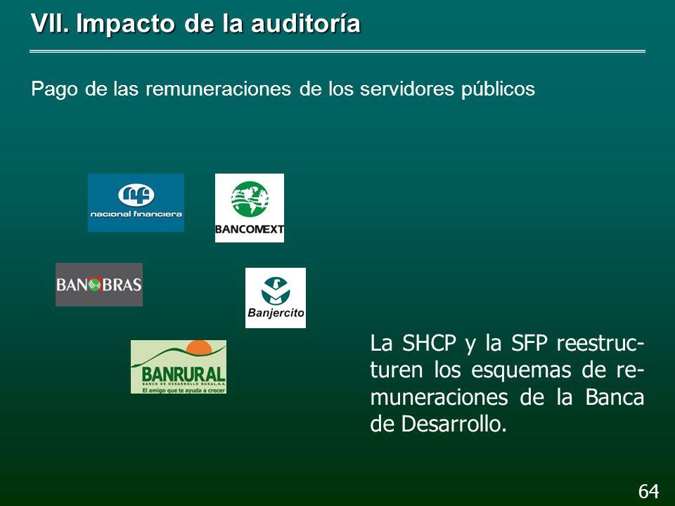 VII.Impacto de la auditoría Transparencia en las remuneraciones de los servidores públicos 63 El TFJFA publique su siste- ma de remuneraciones que oto