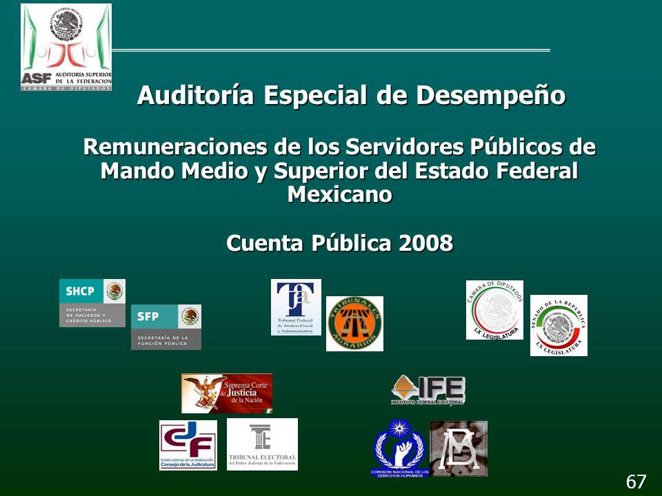 VII.Impacto de la auditoría Pago de las remuneraciones de los servidores públicos 66 El TFJFA se ajuste a los ta- buladores de sueldo y cuente con la