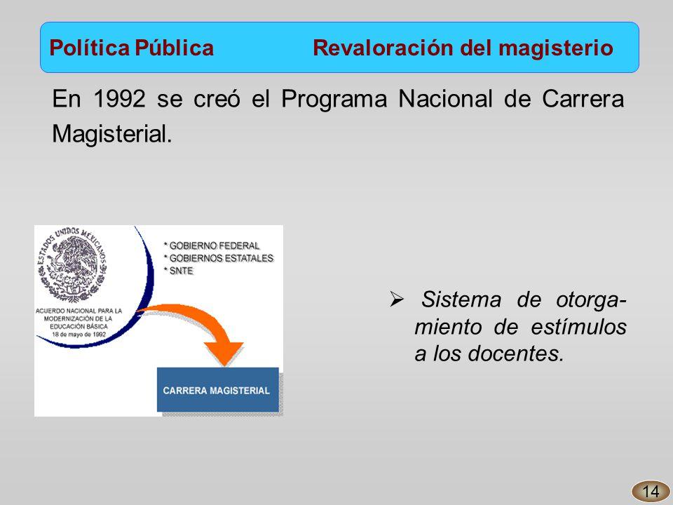 En 1992 se creó el Programa Nacional de Carrera Magisterial.