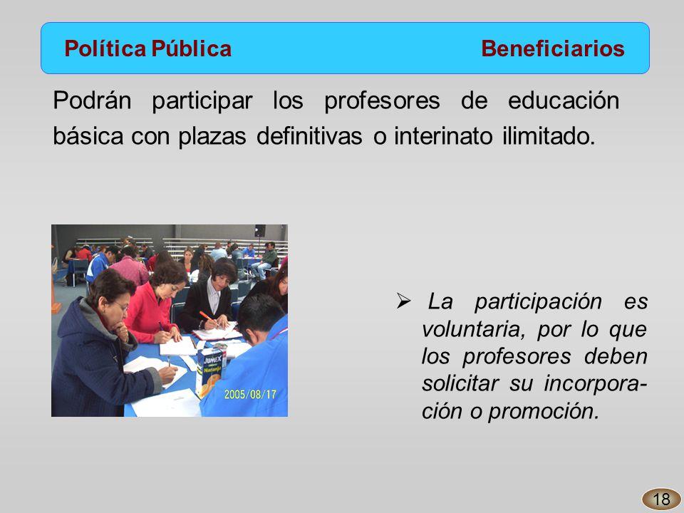 Política Pública Beneficiarios Podrán participar los profesores de educación básica con plazas definitivas o interinato ilimitado.