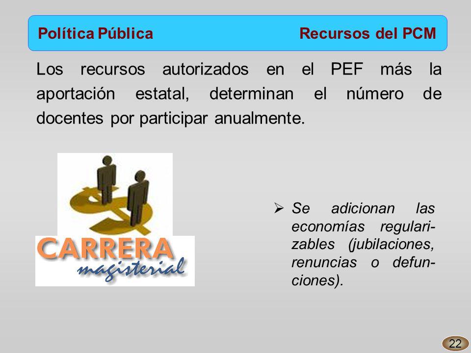 Política Pública Recursos del PCM Los recursos autorizados en el PEF más la aportación estatal, determinan el número de docentes por participar anualmente.
