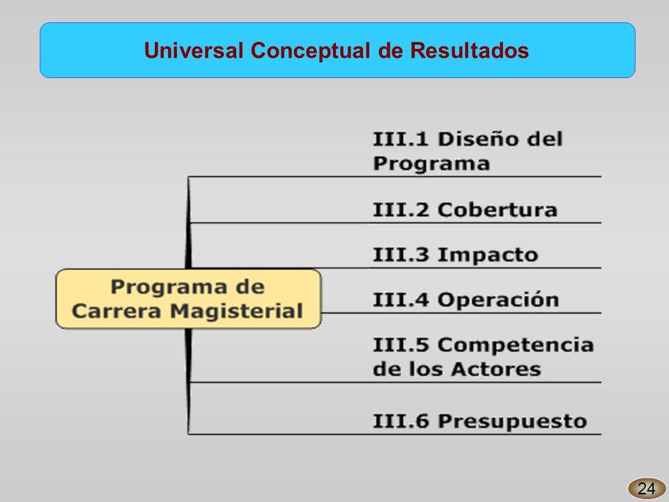 Universal Conceptual de Resultados 24