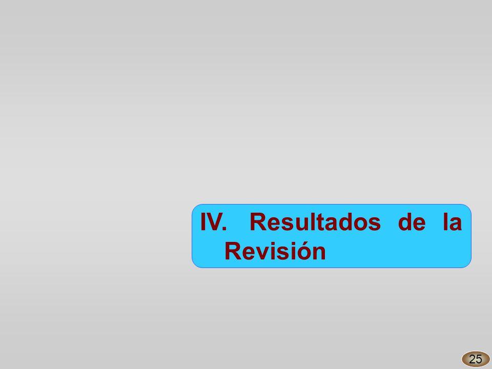IV.Resultados de la Revisión 25