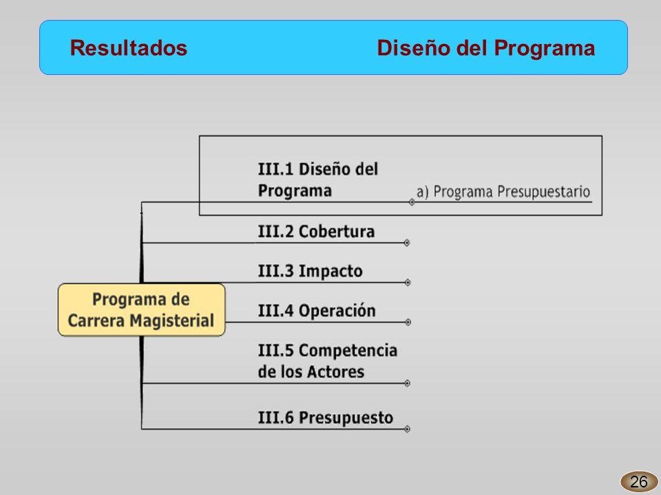 Resultados Diseño del Programa 26
