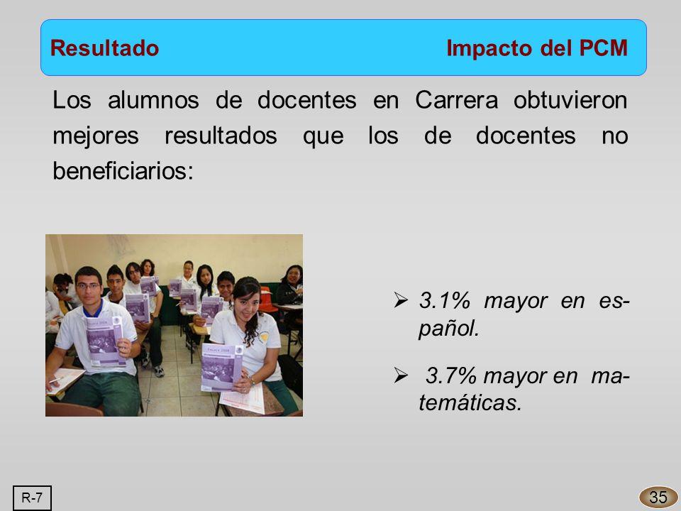 Los alumnos de docentes en Carrera obtuvieron mejores resultados que los de docentes no beneficiarios: Resultado Impacto del PCM 3.1% mayor en es- pañol.
