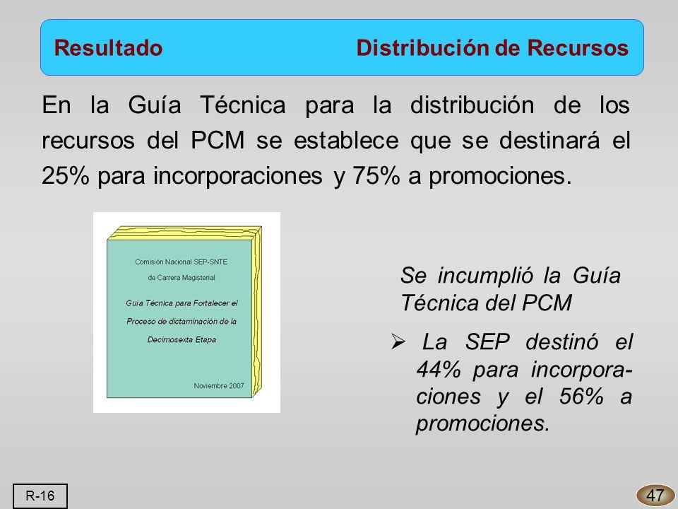 En la Guía Técnica para la distribución de los recursos del PCM se establece que se destinará el 25% para incorporaciones y 75% a promociones.