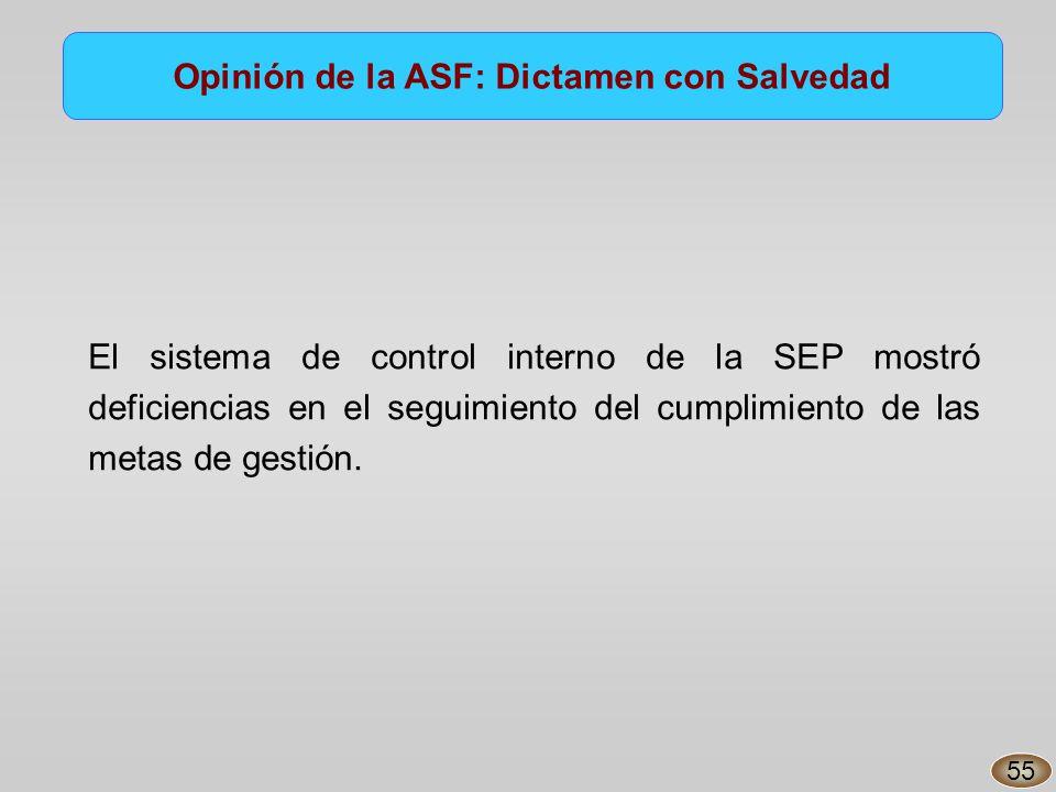 El sistema de control interno de la SEP mostró deficiencias en el seguimiento del cumplimiento de las metas de gestión.